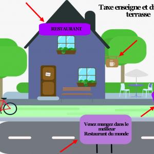 La taxe Enseigne et la taxe de Terrasse